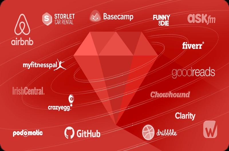 #Những Kĩ Năng Cần Có Để Trở Thành 1 Pro Ruby On Rail Developer