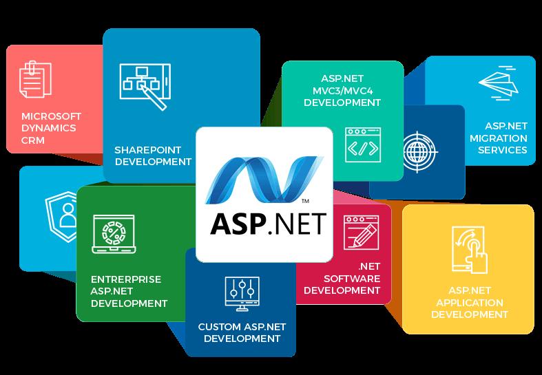 Net developer 3 - Recruitery.png