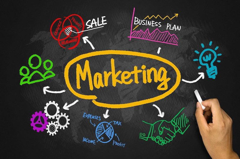 #9+ Kĩ Năng Để Trở Thành 1 Marketing Executive Chuyên Nghiệp