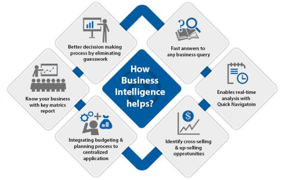 business intelligence 2 - Recruitery