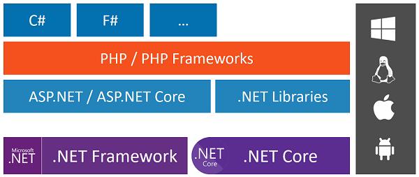 NET core Developer 4 - Recruitery.jpg