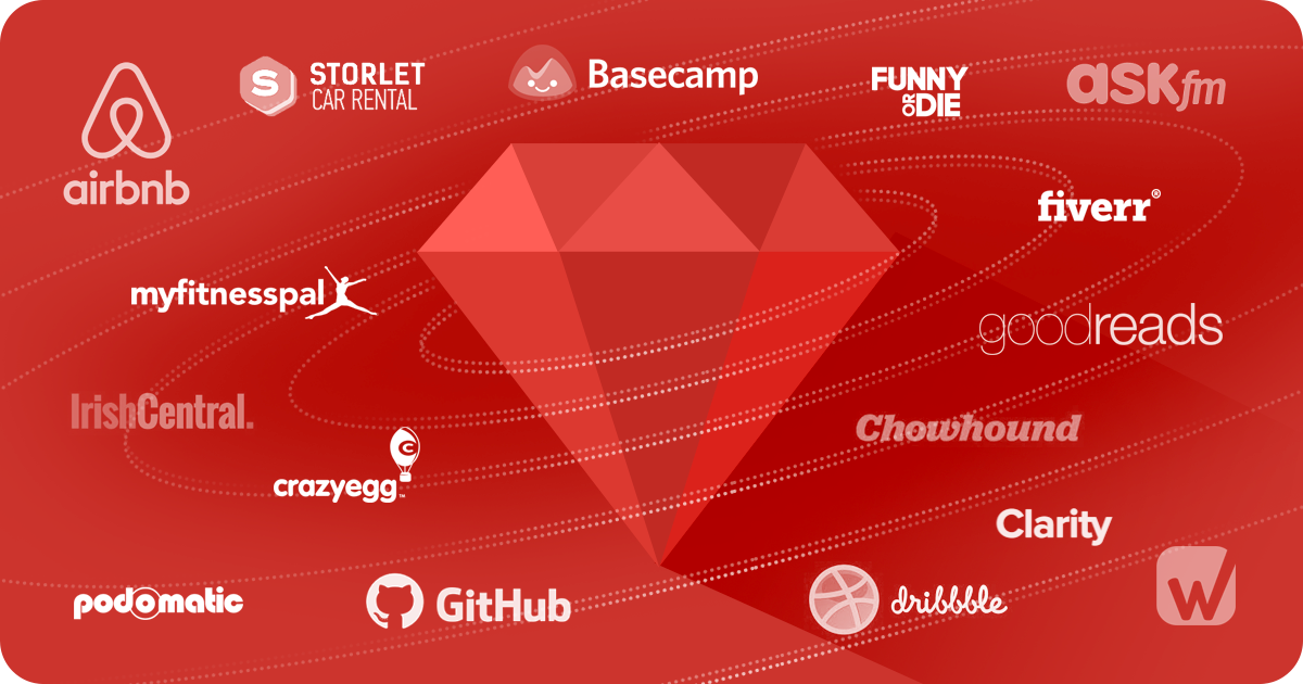Recruitery - Ruby on rails