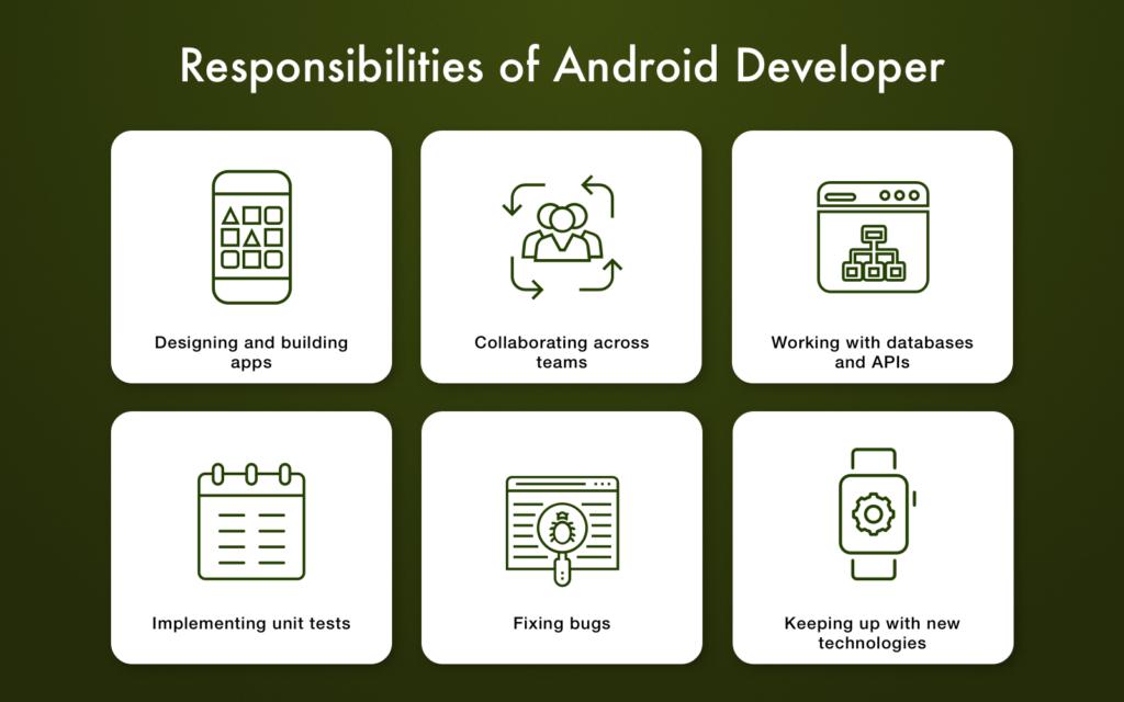 Android developer 5 - Recruitery