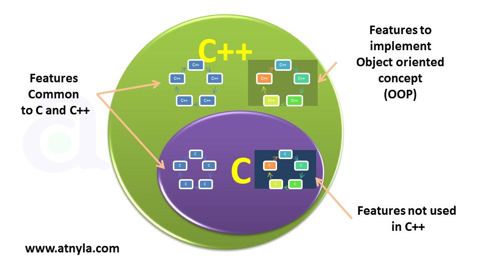 C Developer 4 - Recruitery.png