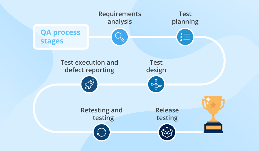 Recruitery - Quy trình kiểm soát chất lượng sản phẩm dành cho QC manager