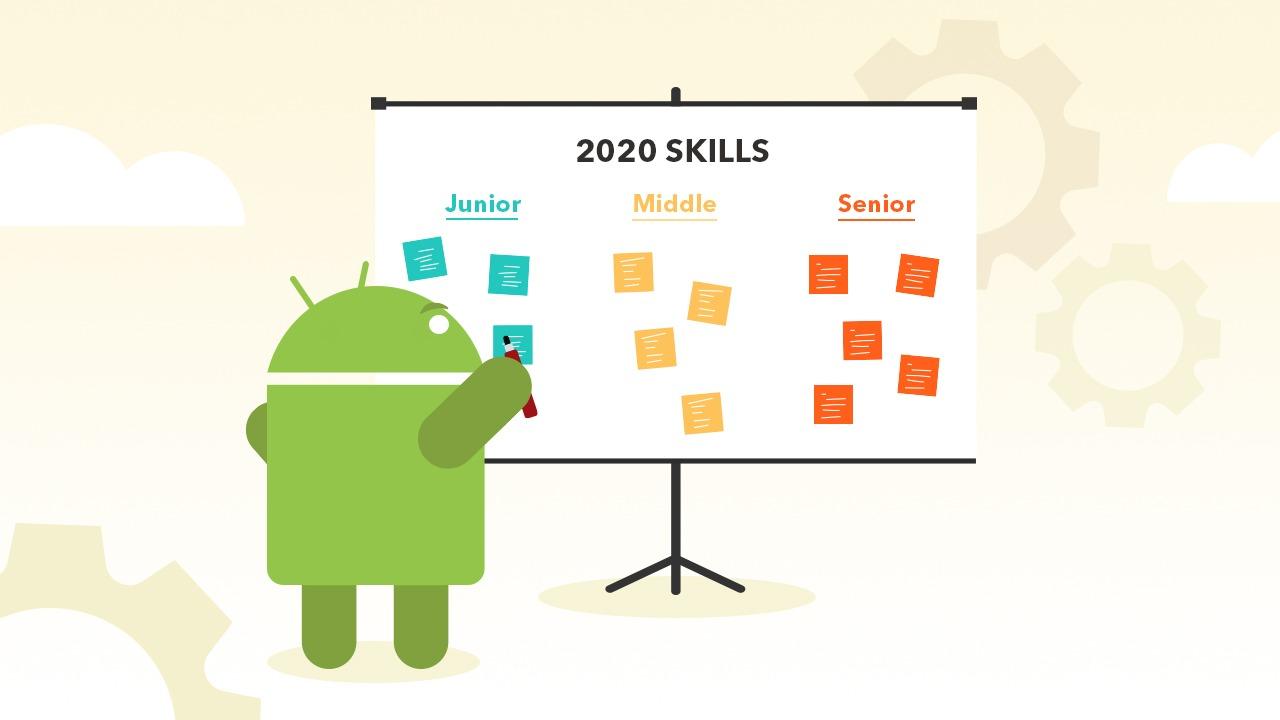 Android developer 6 - Recruitery