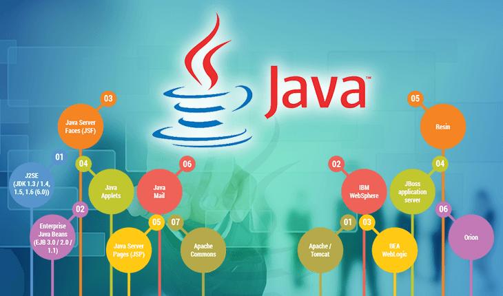 Recruitery - Java developer