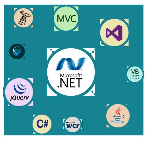 Net developer 4 - Recruitery.png